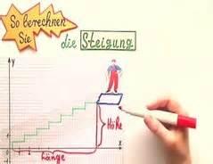 Steigung Berechnen : video bei der treppe die steigung berechnen so geht 39 s ~ Themetempest.com Abrechnung