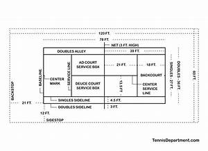 Tennis Court Dimensions  U0026 Diagrams