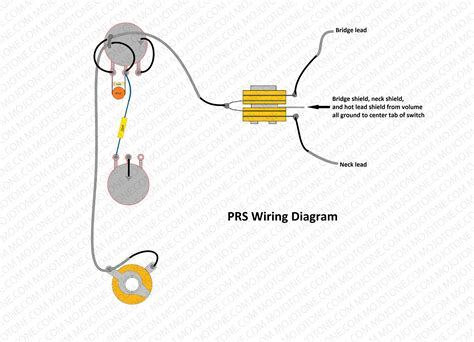 prs wiring diagram prs wiring diagram