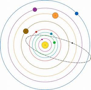 Clipart - Solar system
