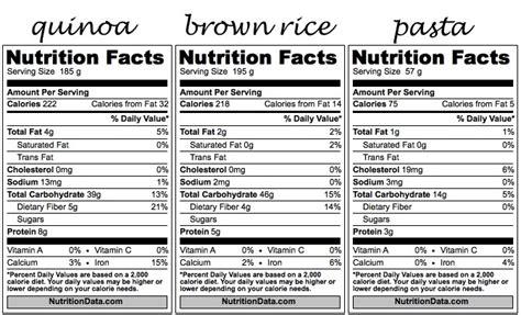 quinoa nutrition facts simply quinoa 8 easy ways to prepare quinoa beauty and sass
