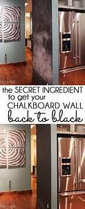 25 Best Ideas About Magnetic Chalkboard Walls On