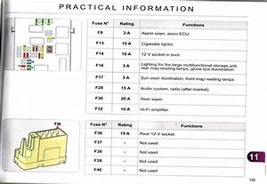 Citroen C2 Fuse Box Diagram Manual