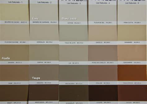 couleur de chambre ado fille les couleurs et leurs noms les couleurs quot neutres quot unik