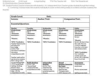 language arts journeys lesson plan template   daisy