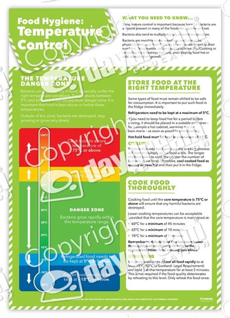 food safety temperatures poster daydream education