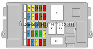 Fuse Box Diagram Alfa Romeo Gt