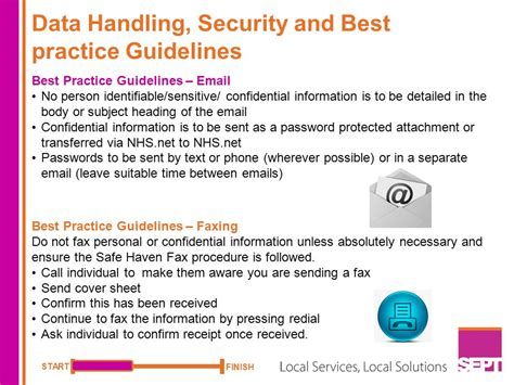 Resume Handling Confidential Information by How To Find Your Way Around Ppt