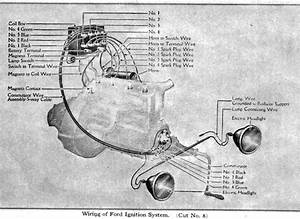 Model A Ford Coil Wiring
