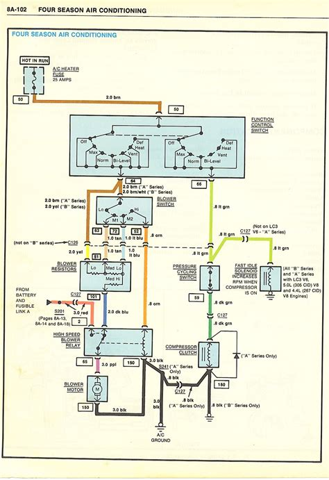 Wiring Diagram For 84 Buick Regal by Chevy Diagrams