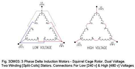 Does The Increasing Supply Voltage For