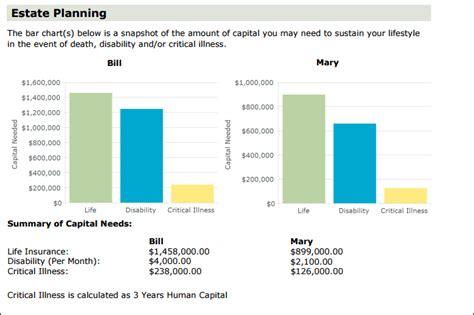 income replacement estate planning razorplan user