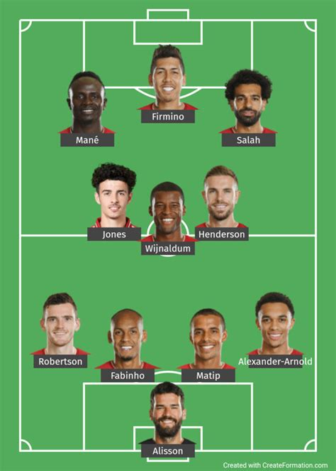 Liverpool Team News and Predicted Line-up Against ...