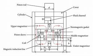 The Structure Principle Of Damper With The Type Of Inner
