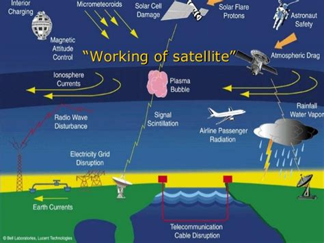 parts of the sun satellite communication