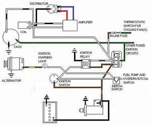 1980 Cei Ignition Diagram     Page 2    Mgb  U0026 Gt Forum