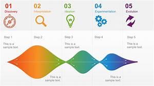 Design Thinking Powerpoint Templates