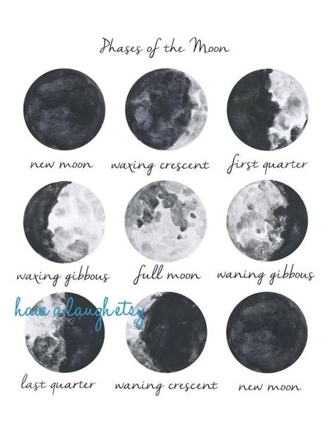 moon phases art instant  printable  images