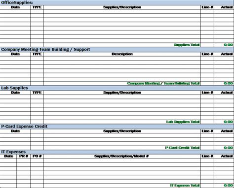 business detail expense report template