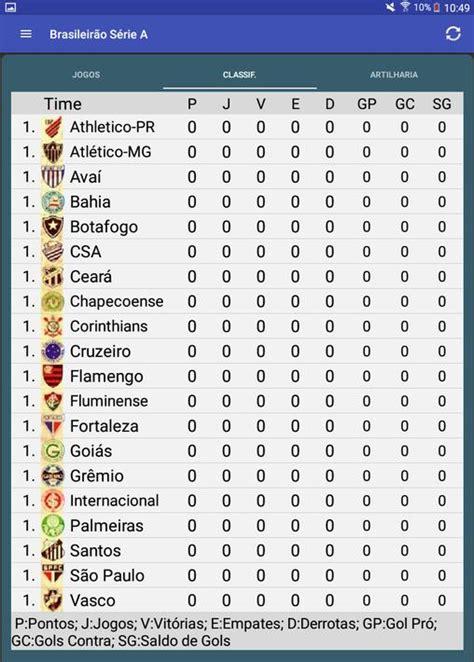 The 2021 brasileirao season begins on saturday, may 29. Tabela Brasileirão 2021 for Android - APK Download
