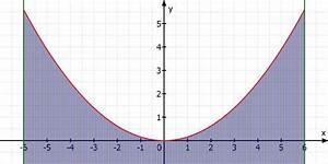 Steigung Einer Parabel Berechnen : parabel textaufgabe quadratische funktionen rotierende fl ssigkeit in zylinder mathelounge ~ Themetempest.com Abrechnung