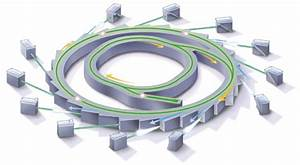 Synchrotron Science Overview