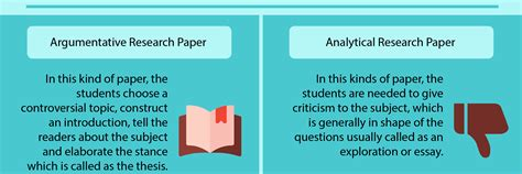 Research paper shows the genuine research done by the writer on some topic. Difference Between Research Paper and Essay - Bohat ALA