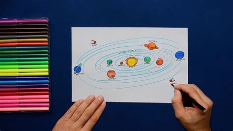 draw solar system planet orbits labeled science