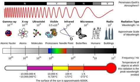 fileem spectrum properties reflectedsvg wikimedia commons