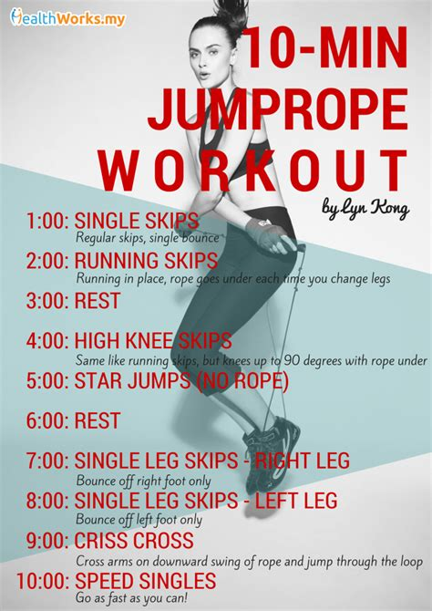 rope jump workout workouts skipping way healthworks mash min routine fitness beginners cardio side