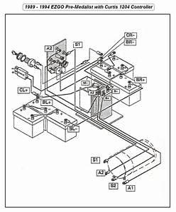 Ez Go Gas Golf Cart Wiring Diagram