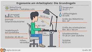 Beleuchtung Am Arbeitsplatz : am arbeitsplatz ergonomie wirtschaft arbeit alpha lernen ~ Orissabook.com Haus und Dekorationen