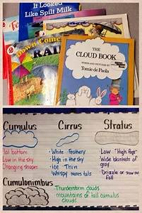 How To Make A Weather Chart For Classroom Weather Suffixes