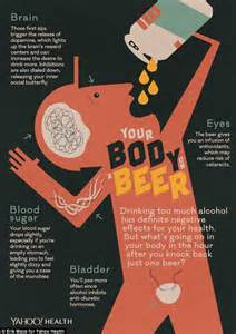 beer  affects  body  wee