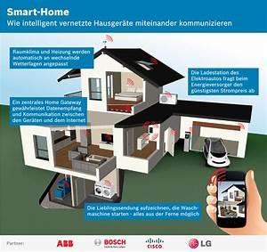 Smart Home Bosch : bosch cisco abb gr nden smart home unternehmen ~ Orissabook.com Haus und Dekorationen