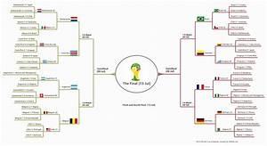 The Final  13 Jul