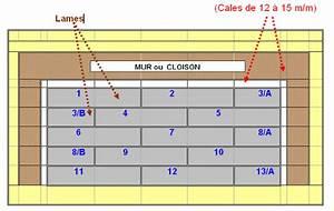 pas de surface suprieure 100 m ou 10mtres de longueur sans With placer du parquet stratifié