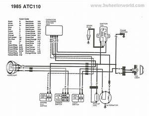 Redcat Atv Parts Diagram