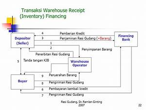 Resi Gudang (Warehouse Receipt) - ppt download