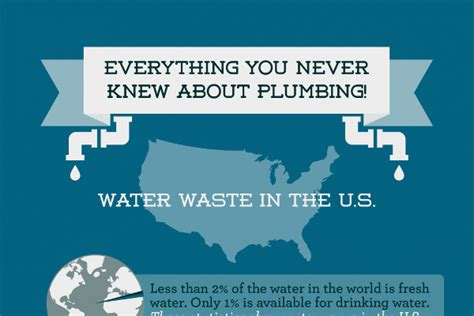 fantastic plumbing marketing ideas brandongaillecom