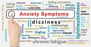 Anxiety Symptoms, Signs, Treatment - anxietycentre.com