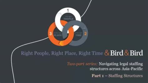 people  place  time navigating legal