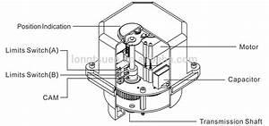 120 Vac To 24 Transformer Wiring Diagram