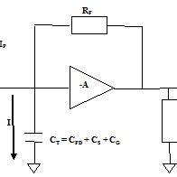Pdf Study Transimpedance Amplifier Cmos