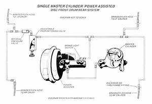 Brake Line Kit Plumbing Diagram