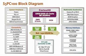 Enter The Arm Cortex A8