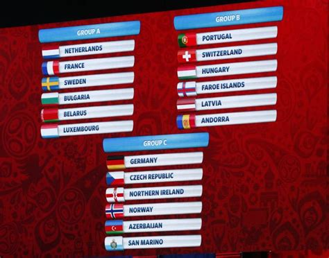spain  italy paired   world cup draw rediffcom
