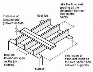 Carryduff designs floor joists for Structural floor joists