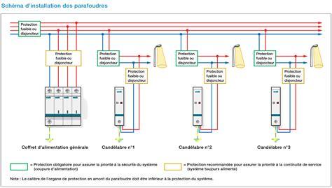 schema de commande eclairage 201 clairage protection contre la foudre de l