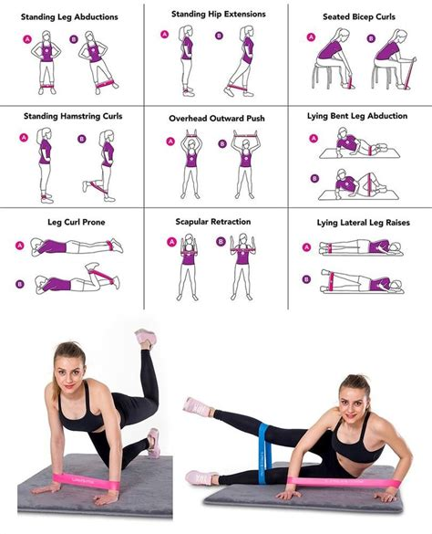 resistance bands training band workout exercises kettlebell abs benefits results beginners fitness